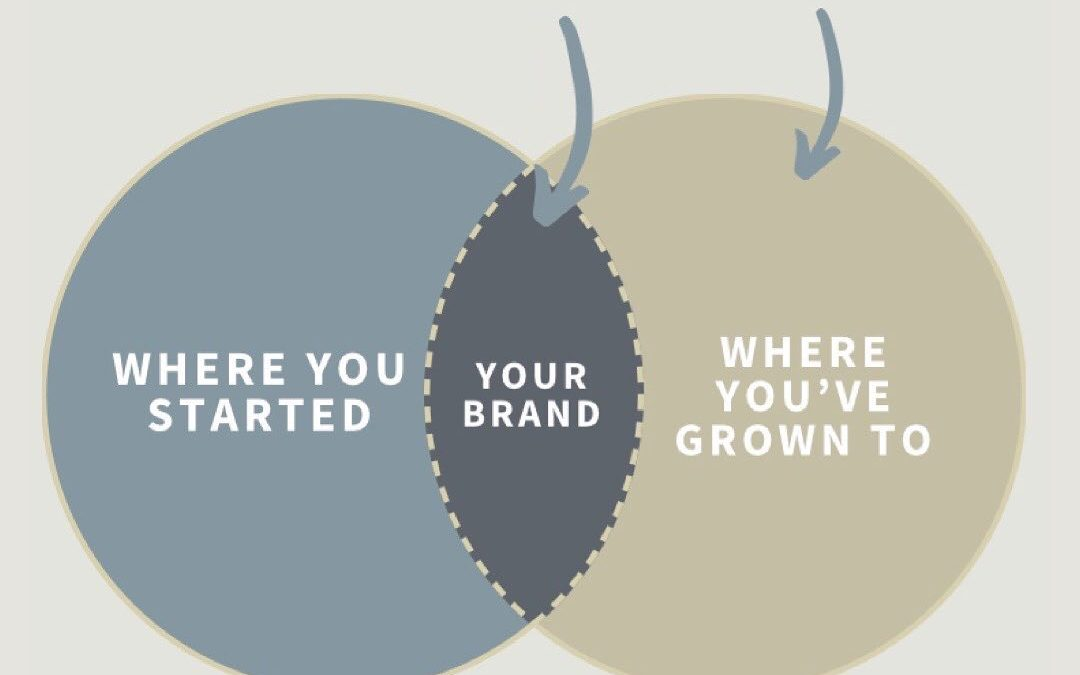 Your brand should look and sound like where it has grown to. Not where it started.